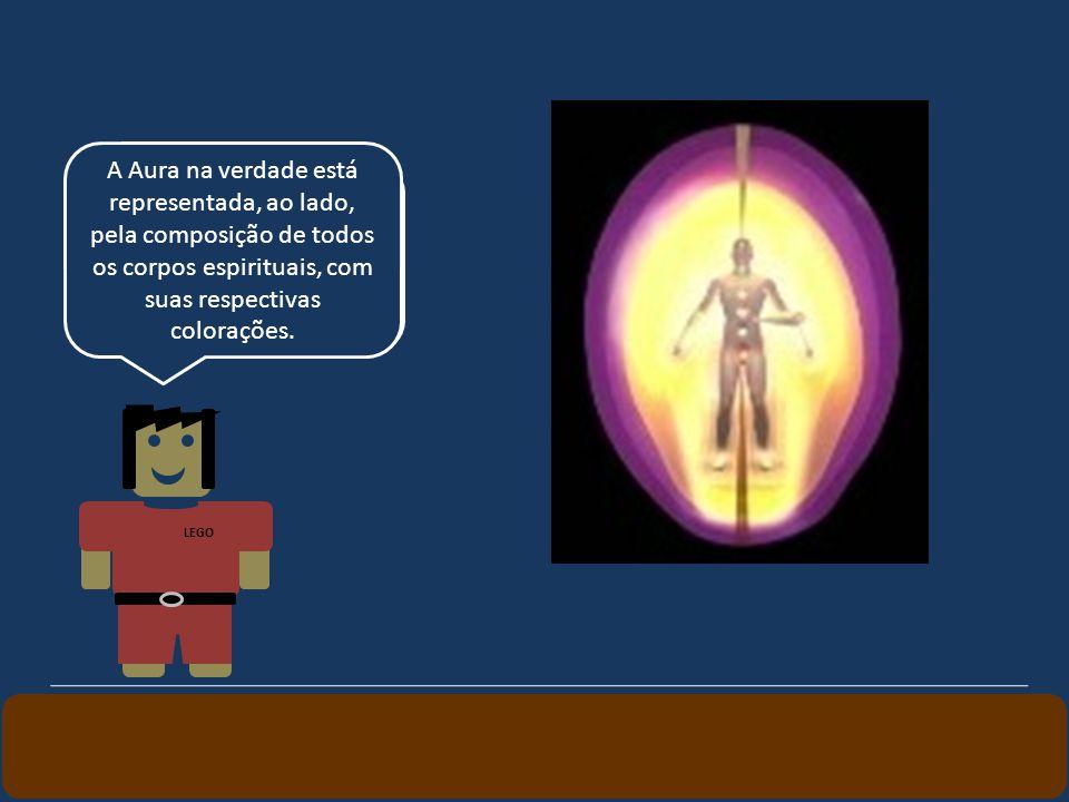LEGO Nesta figura, ao lado, temos a representação da Aura. A Aura na verdade está representada, ao lado, pela composição de todos os corpos espirituai