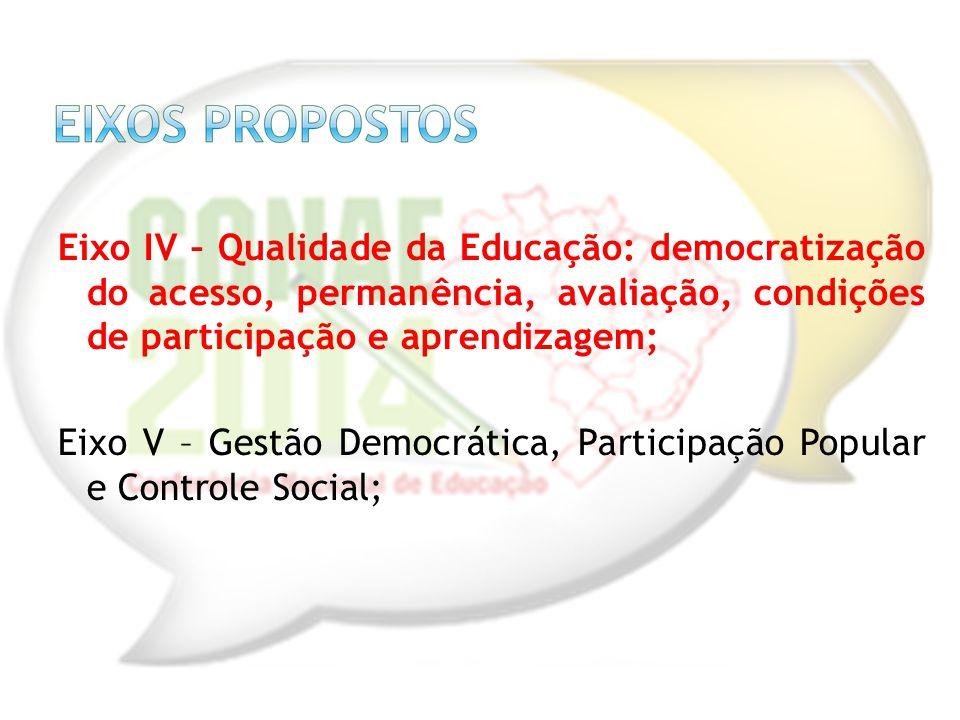 Eixo IV – Qualidade da Educação: democratização do acesso, permanência, avaliação, condições de participação e aprendizagem; Eixo V – Gestão Democráti