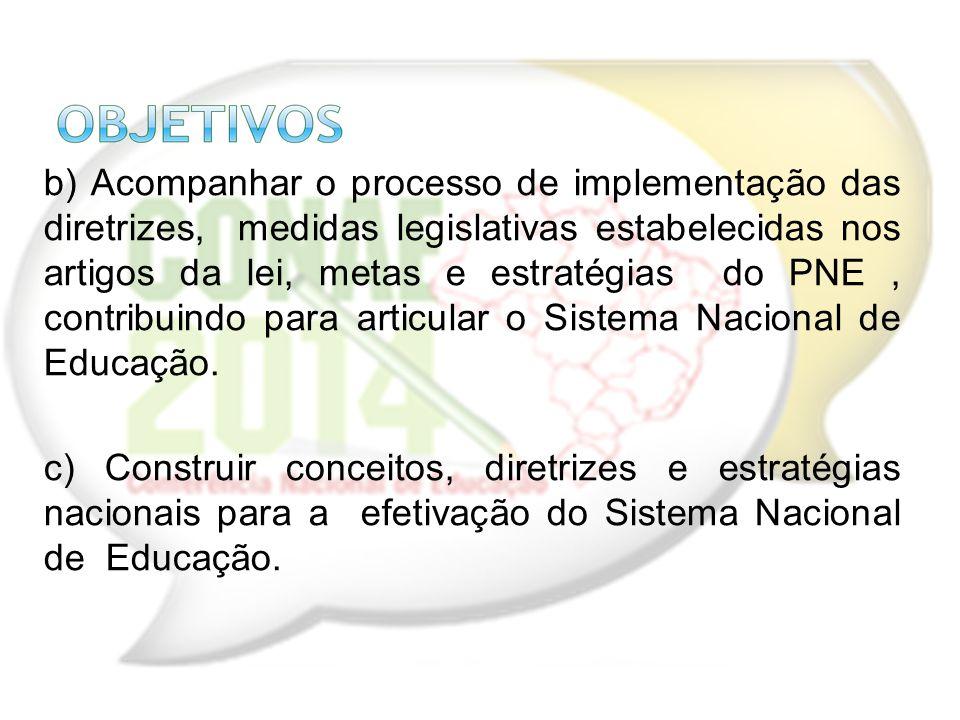 b) Acompanhar o processo de implementação das diretrizes, medidas legislativas estabelecidas nos artigos da lei, metas e estratégias do PNE, contribui