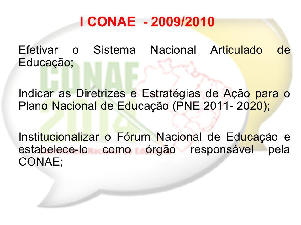 I CONAE - 2009/2010 Efetivar o Sistema Nacional Articulado de Educação; Indicar as Diretrizes e Estratégias de Ação para o Plano Nacional de Educação