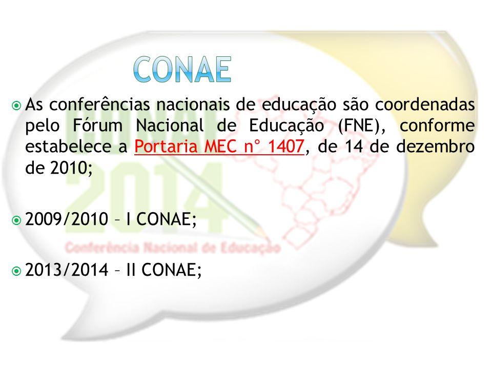  As conferências nacionais de educação são coordenadas pelo Fórum Nacional de Educação (FNE), conforme estabelece a Portaria MEC n° 1407, de 14 de de