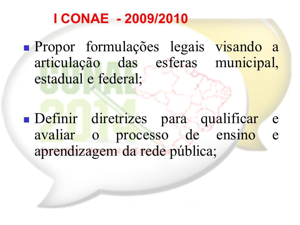 I CONAE - 2009/2010 Propor formulações legais visando a articulação das esferas municipal, estadual e federal; Definir diretrizes para qualificar e av