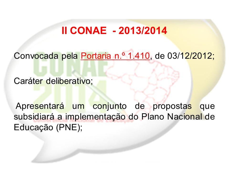 Data: 17 a 21/02/2014, em Brasília; O tema central: O PNE na Articulação do Sistema Nacional de Educação: Participação Popular, Cooperação Federativa e Regime de Colaboração.