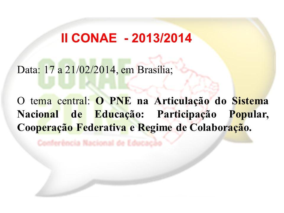 Data: 17 a 21/02/2014, em Brasília; O tema central: O PNE na Articulação do Sistema Nacional de Educação: Participação Popular, Cooperação Federativa