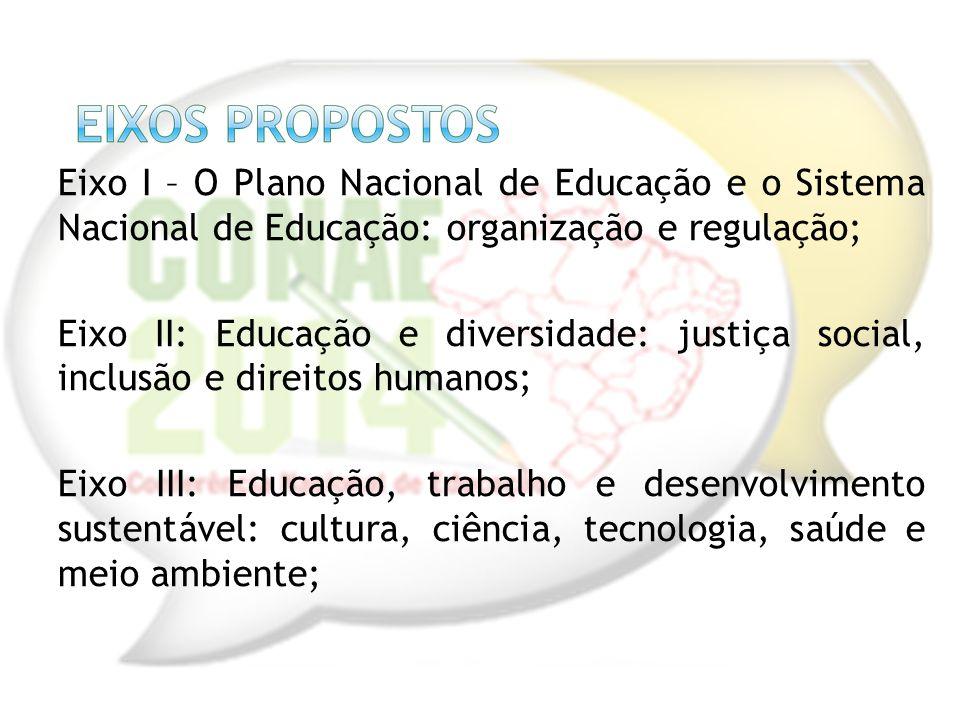 Eixo I – O Plano Nacional de Educação e o Sistema Nacional de Educação: organização e regulação; Eixo II: Educação e diversidade: justiça social, incl