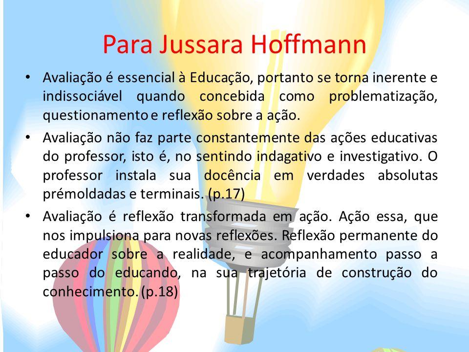 Para Jussara Hoffmann Avaliação é essencial à Educação, portanto se torna inerente e indissociável quando concebida como problematização, questionamen