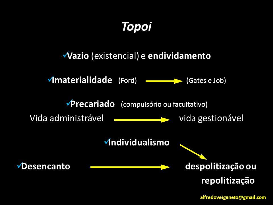 Topoi Vazio (existencial) e endividamento Imaterialidade (Ford) (Gates e Job) Precariado (compulsório ou facultativo) Vida administrável vida gestioná