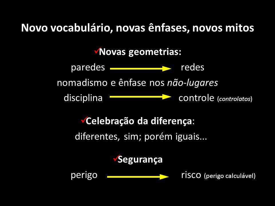 Novo vocabulário, novas ênfases, novos mitos Novas geometrias: paredesredes nomadismo e ênfase nos não-lugares disciplina controle (controlatos) Celeb