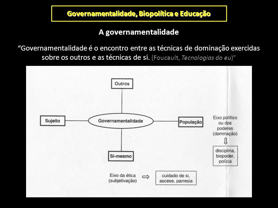 """Governamentalidade, Biopolítica e Educação A governamentalidade """"Governamentalidade é o encontro entre as técnicas de dominação exercidas sobre os out"""