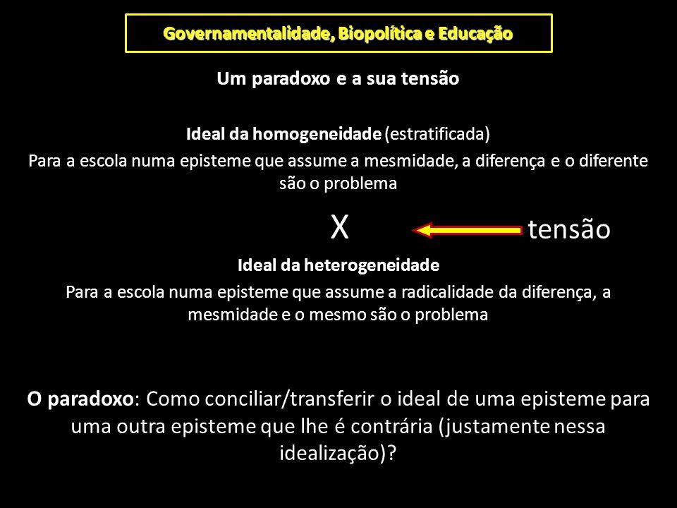 Governamentalidade, Biopolítica e Educação Um paradoxo e a sua tensão Ideal da homogeneidade (estratificada) Para a escola numa episteme que assume a