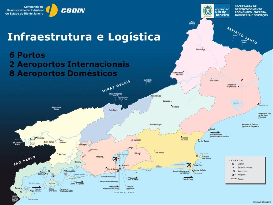 Infraestrutura e Logística Rodovias 27.000 km