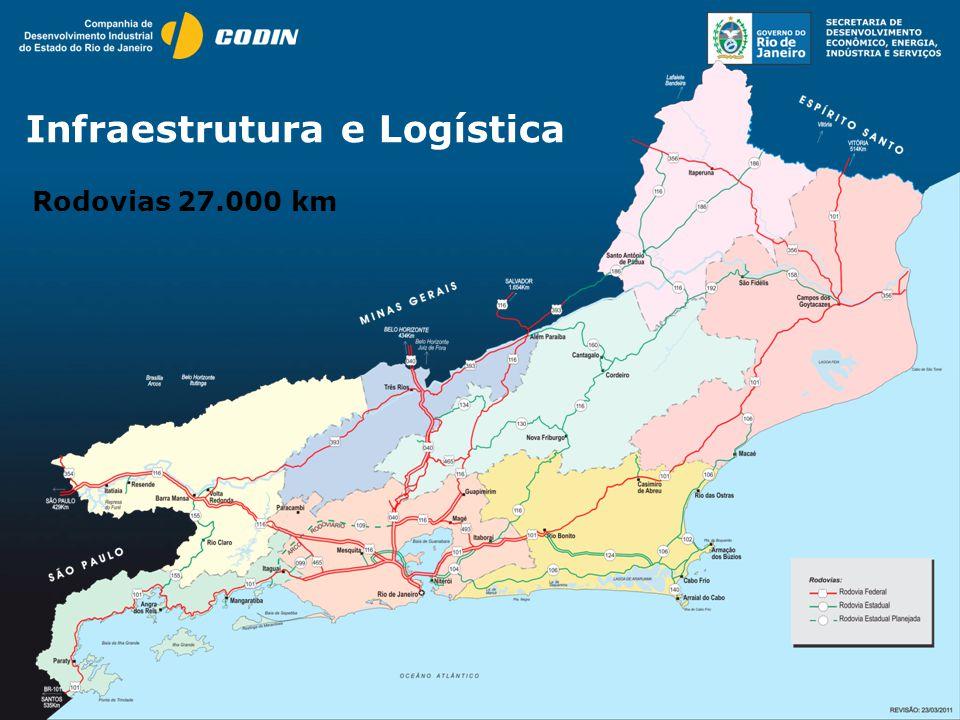 Infraestrutura e Logística Ferrovias 3.000 km