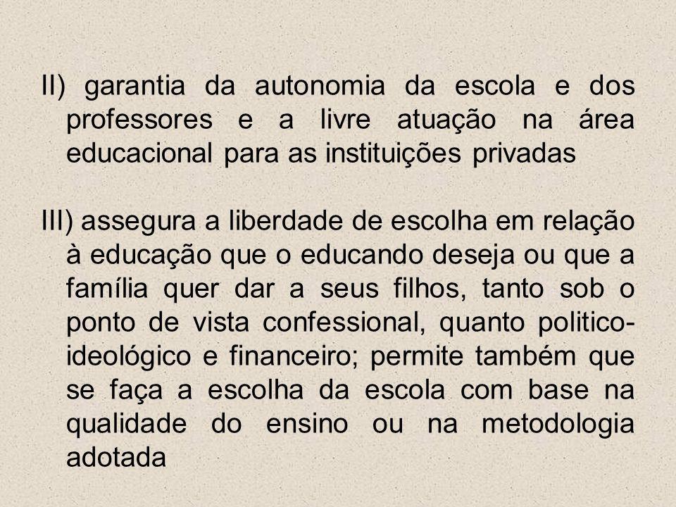 II) garantia da autonomia da escola e dos professores e a livre atuação na área educacional para as instituições privadas III) assegura a liberdade de
