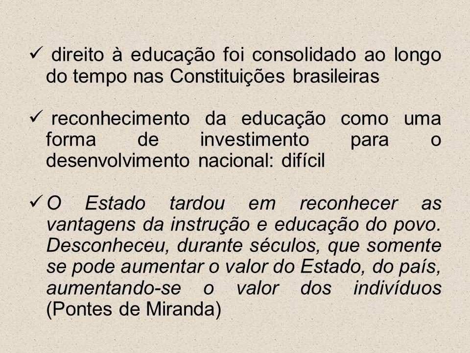 direito à educação foi consolidado ao longo do tempo nas Constituições brasileiras reconhecimento da educação como uma forma de investimento para o de