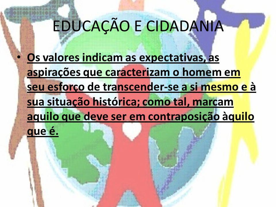 EDUCAÇÃO E CIDADANIA Os valores indicam as expectativas, as aspirações que caracterizam o homem em seu esforço de transcender-se a si mesmo e à sua si