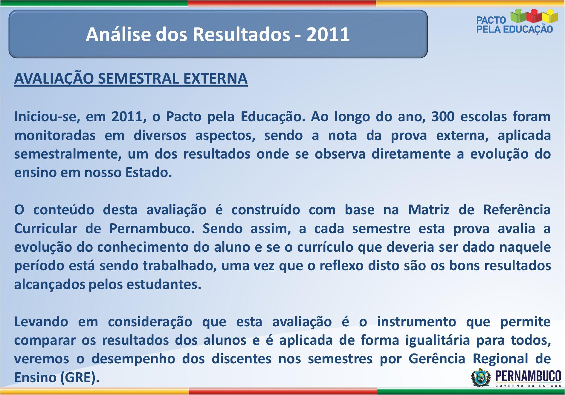Análise dos Resultados - 2011 AVALIAÇÃO SEMESTRAL EXTERNA Iniciou-se, em 2011, o Pacto pela Educação. Ao longo do ano, 300 escolas foram monitoradas e