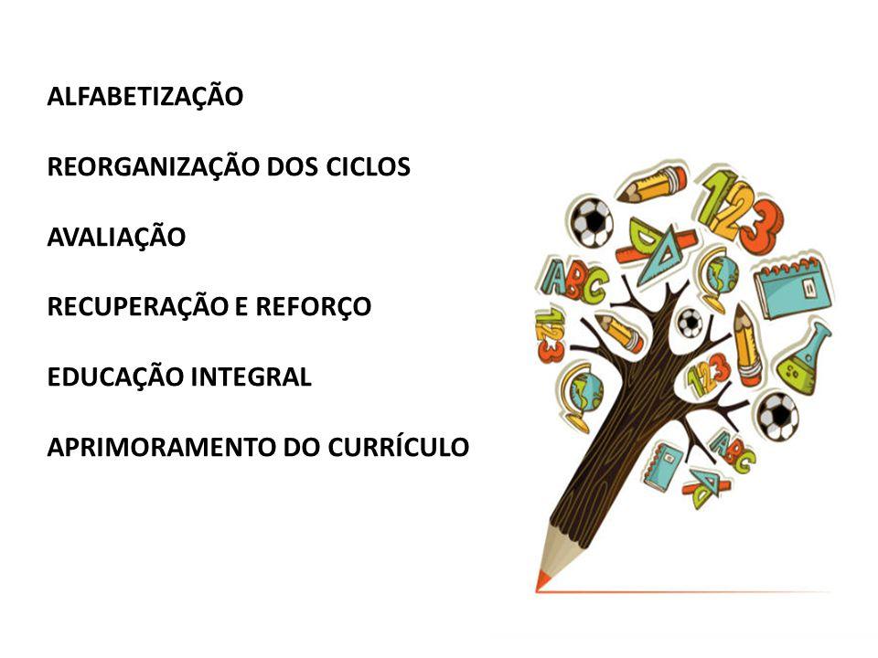 ALFABETIZAÇÃO REORGANIZAÇÃO DOS CICLOS AVALIAÇÃO RECUPERAÇÃO E REFORÇO EDUCAÇÃO INTEGRAL APRIMORAMENTO DO CURRÍCULO