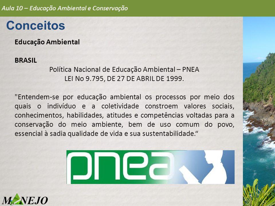 Educação Ambiental Deve-se mencionar que a educação ambiental surge no Brasil muito antes da sua institucionalização no Governo Federal.