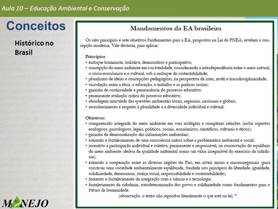 Histórico no Brasil Conceitos Aula 10 – Educação Ambiental e Conservação