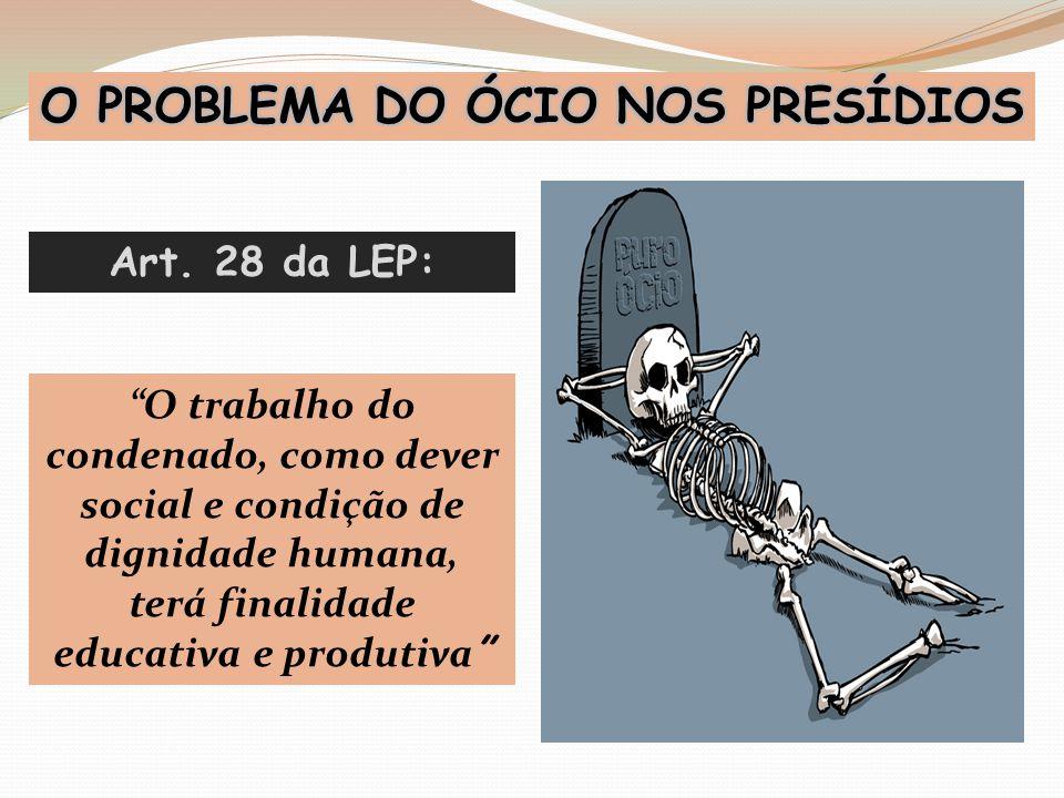 """Art. 28 da LEP: """"O trabalho do condenado, como dever social e condição de dignidade humana, terá finalidade educativa e produtiva """""""