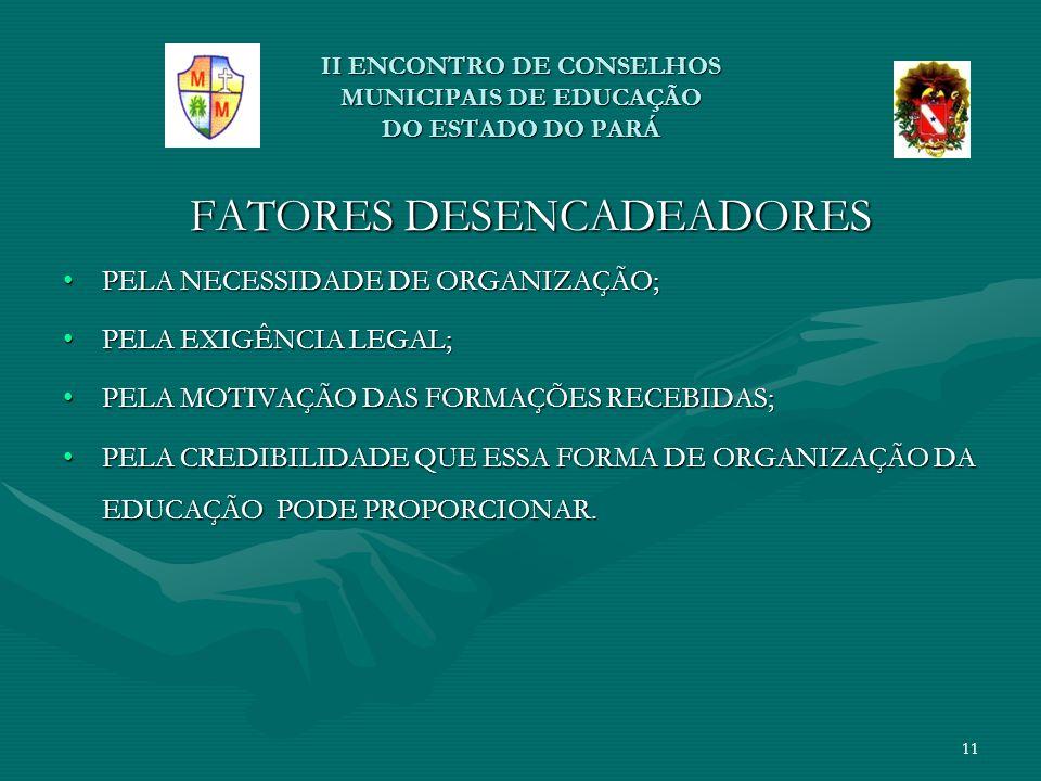 II ENCONTRO DE CONSELHOS MUNICIPAIS DE EDUCAÇÃO DO ESTADO DO PARÁ FATORES DESENCADEADORES FATORES DESENCADEADORES PELA NECESSIDADE DE ORGANIZAÇÃO;PELA