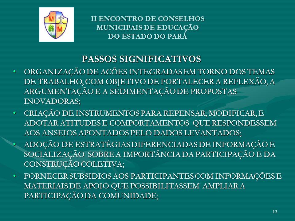 II ENCONTRO DE CONSELHOS MUNICIPAIS DE EDUCAÇÃO DO ESTADO DO PARÁ PASSOS SIGNIFICATIVOS PASSOS SIGNIFICATIVOS ORGANIZAÇÃO DE ACÕES INTEGRADAS EM TORNO