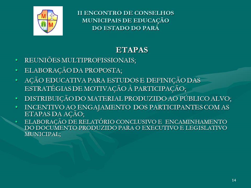 II ENCONTRO DE CONSELHOS MUNICIPAIS DE EDUCAÇÃO DO ESTADO DO PARÁ ETAPAS REUNIÕES MULTIPROFISSIONAIS;REUNIÕES MULTIPROFISSIONAIS; ELABORAÇÃO DA PROPOS