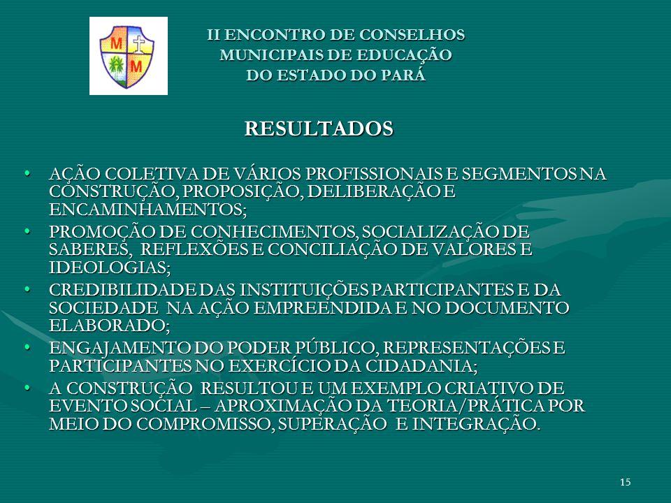 II ENCONTRO DE CONSELHOS MUNICIPAIS DE EDUCAÇÃO DO ESTADO DO PARÁ RESULTADOS AÇÃO COLETIVA DE VÁRIOS PROFISSIONAIS E SEGMENTOS NA CONSTRUÇÃO, PROPOSIÇ