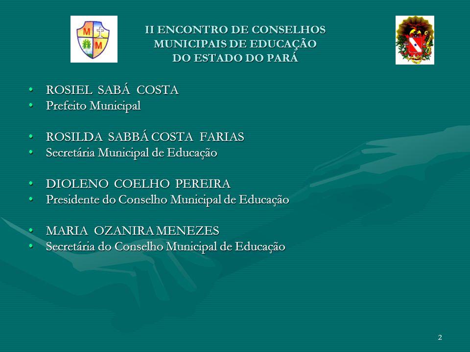 II ENCONTRO DE CONSELHOS MUNICIPAIS DE EDUCAÇÃO DO ESTADO DO PARÁ II ENCONTRO DE CONSELHOS MUNICIPAIS DE EDUCAÇÃO DO ESTADO DO PARÁ ATOS LEGAIS DO CMEM LEI MUNICIPAL N.° 1.789/98LEI MUNICIPAL N.° 1.789/98; LEI DO SISTEMA N.º 3.071/2012 DE 20 de JANEIRO DE 2012LEI DO SISTEMA N.º 3.071/2012 DE 20 de JANEIRO DE 2012; LEI ORGÂNICA MUNICIPAL; REGIMENTO INTERNO; REGIMENTO UNIFICADO DAS ESCOLAS MUNICIPAIS DE MOCAJUBAREGIMENTO UNIFICADO DAS ESCOLAS MUNICIPAIS DE MOCAJUBA DECRETOS DE NOMEAÇÃO DOS CONSELHEIROS; RESOLUÇÕES, PARECERES E NOTAS TÉCNICAS.