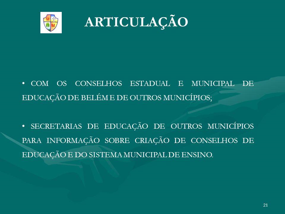 21 ARTICULAÇÃO COM OS CONSELHOS ESTADUAL E MUNICIPAL DE EDUCAÇÃO DE BELÉM E DE OUTROS MUNICÍPIOS; SECRETARIAS DE EDUCAÇÃO DE OUTROS MUNICÍPIOS PARA IN