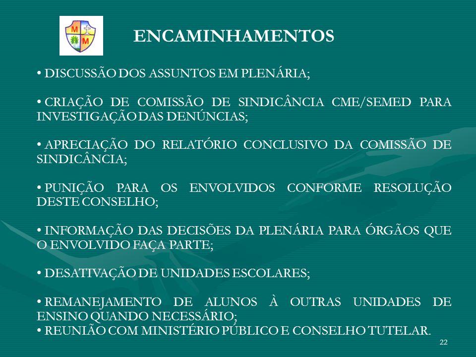 22 ENCAMINHAMENTOS DISCUSSÃO DOS ASSUNTOS EM PLENÁRIA; CRIAÇÃO DE COMISSÃO DE SINDICÂNCIA CME/SEMED PARA INVESTIGAÇÃO DAS DENÚNCIAS; APRECIAÇÃO DO REL