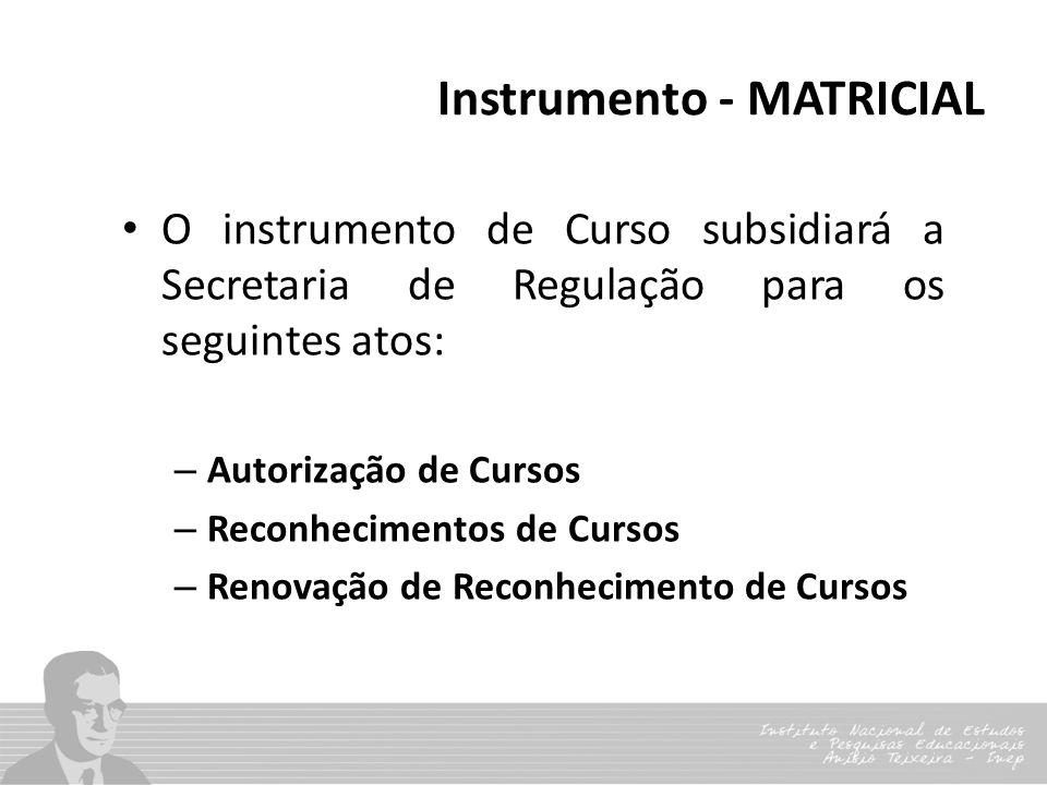 Instrumento - MATRICIAL O instrumento de Curso subsidiará a Secretaria de Regulação para os seguintes atos: – Autorização de Cursos – Reconhecimentos