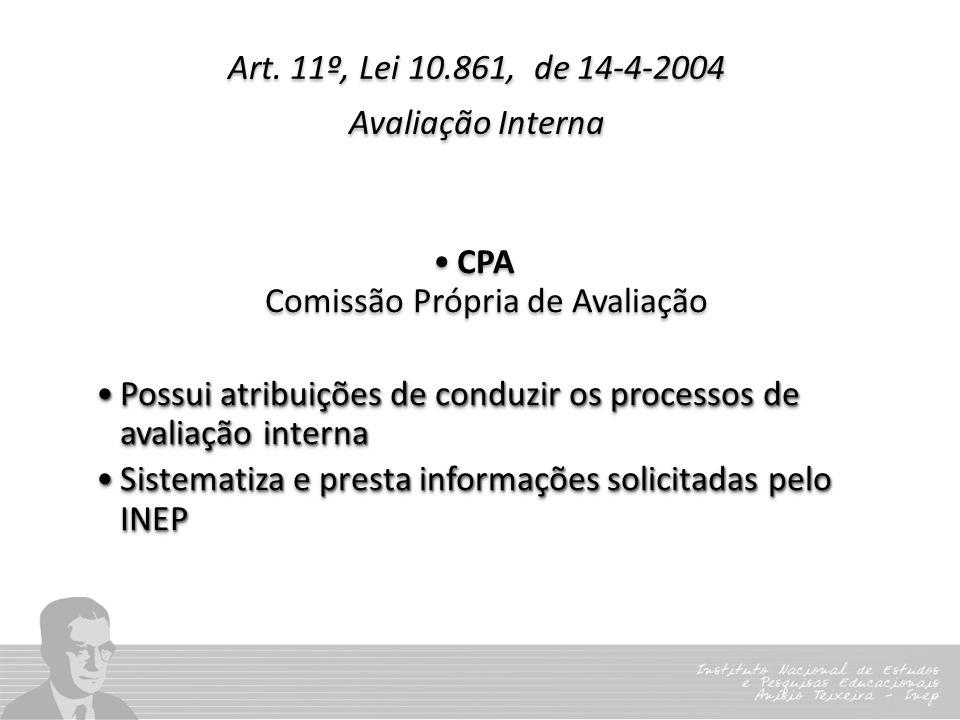 Art. 11º, Lei 10.861, de 14-4-2004 Avaliação Interna CPA Comissão Própria de Avaliação Possui atribuições de conduzir os processos de avaliação intern