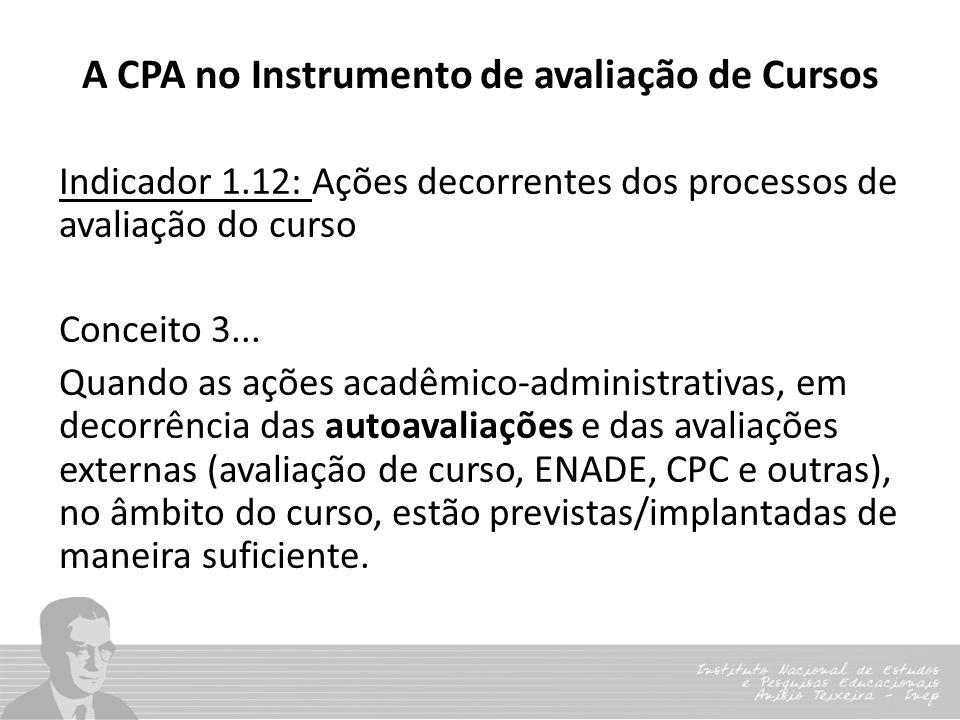 A CPA no Instrumento de avaliação de Cursos Indicador 1.12: Ações decorrentes dos processos de avaliação do curso Conceito 3... Quando as ações acadêm