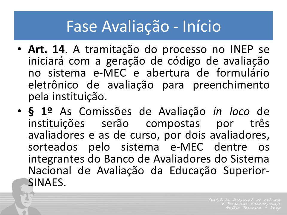 Fase Avaliação - Início Art. 14. A tramitação do processo no INEP se iniciará com a geração de código de avaliação no sistema e-MEC e abertura de form
