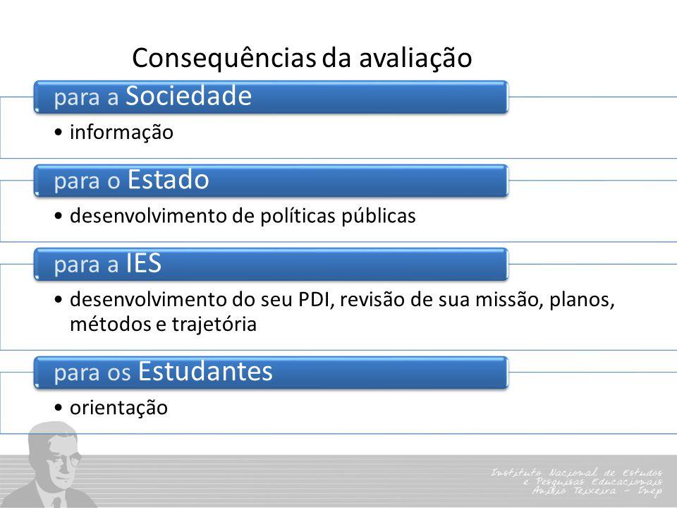 informação para a Sociedade desenvolvimento de políticas públicas para o Estado desenvolvimento do seu PDI, revisão de sua missão, planos, métodos e t