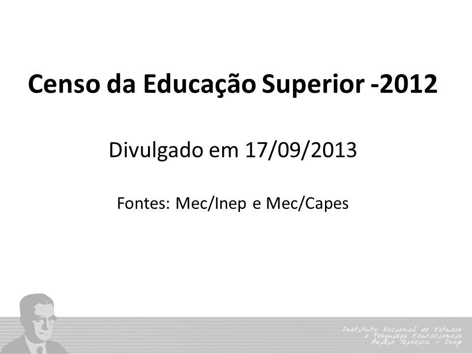 Censo da Educação Superior -2012 Divulgado em 17/09/2013 Fontes: Mec/Inep e Mec/Capes