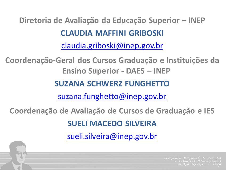 Diretoria de Avaliação da Educação Superior – INEP CLAUDIA MAFFINI GRIBOSKI claudia.griboski@inep.gov.br Coordenação-Geral dos Cursos Graduação e Inst