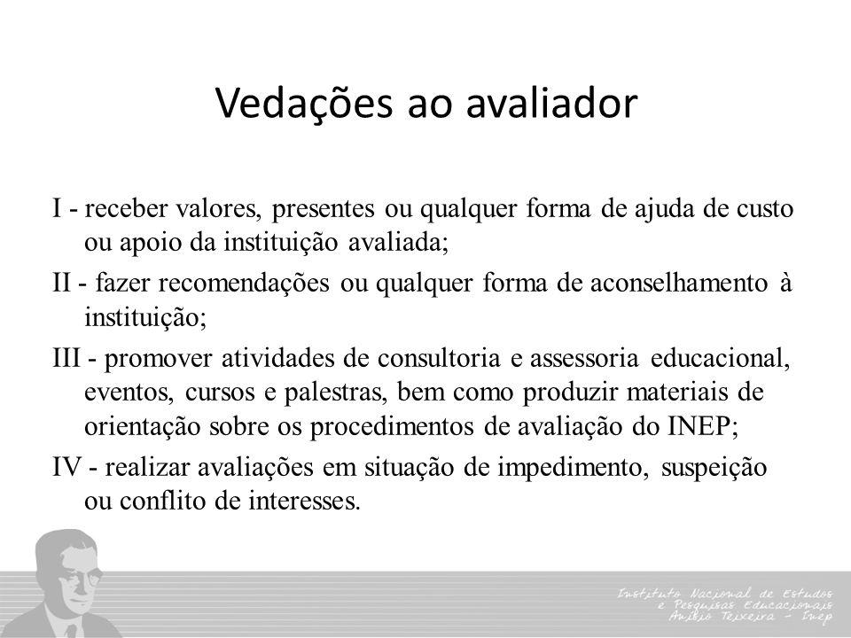 Vedações ao avaliador I - receber valores, presentes ou qualquer forma de ajuda de custo ou apoio da instituição avaliada; II - fazer recomendações ou