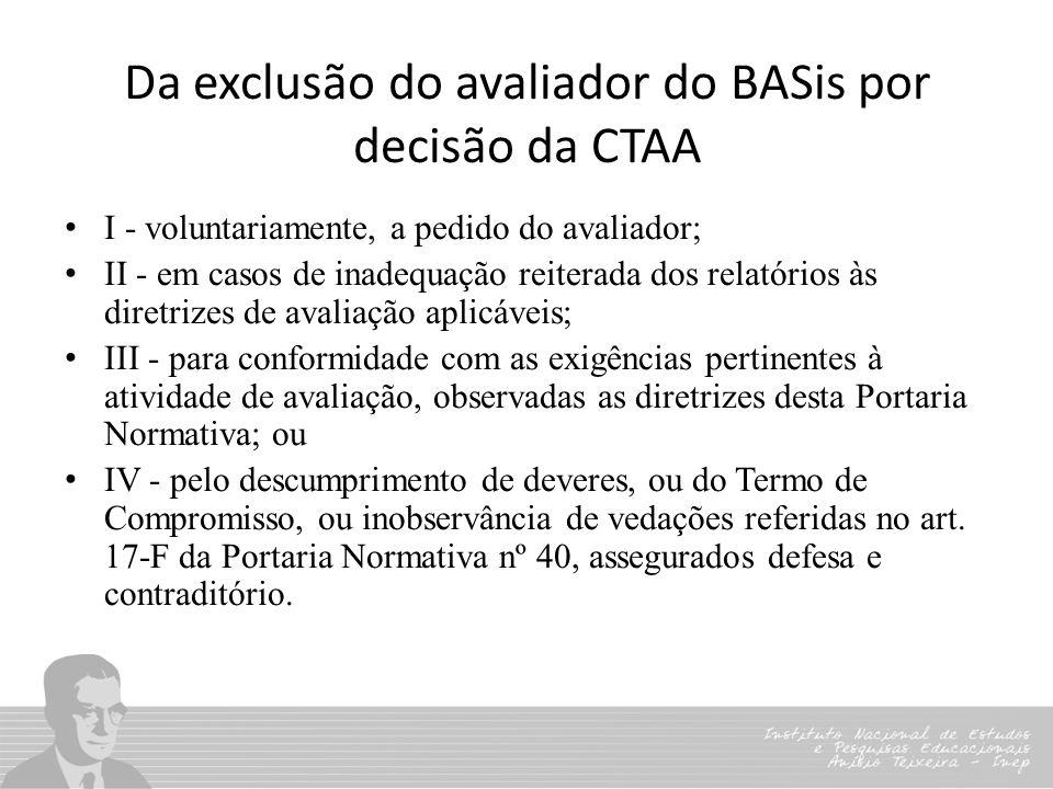 Da exclusão do avaliador do BASis por decisão da CTAA I - voluntariamente, a pedido do avaliador; II - em casos de inadequação reiterada dos relatório