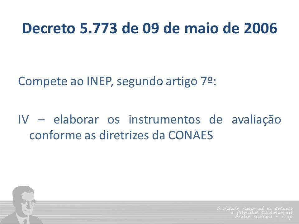 Decreto 5.773 de 09 de maio de 2006 Compete ao INEP, segundo artigo 7º: IV – elaborar os instrumentos de avaliação conforme as diretrizes da CONAES