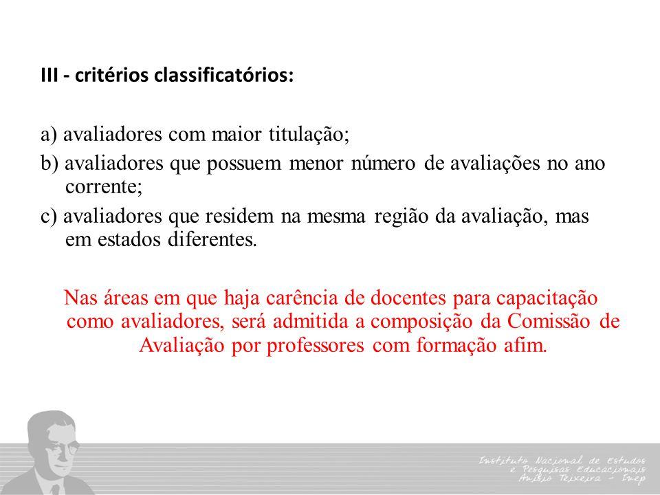 III - critérios classificatórios: a) avaliadores com maior titulação; b) avaliadores que possuem menor número de avaliações no ano corrente; c) avalia