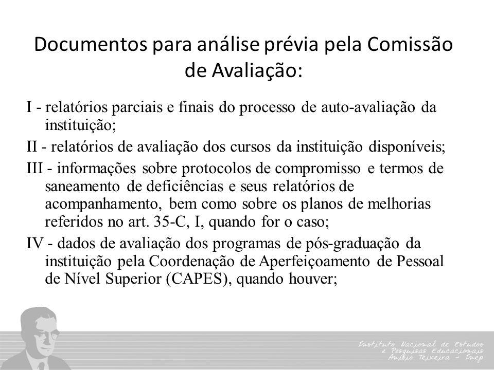 Documentos para análise prévia pela Comissão de Avaliação: I - relatórios parciais e finais do processo de auto-avaliação da instituição; II - relatór