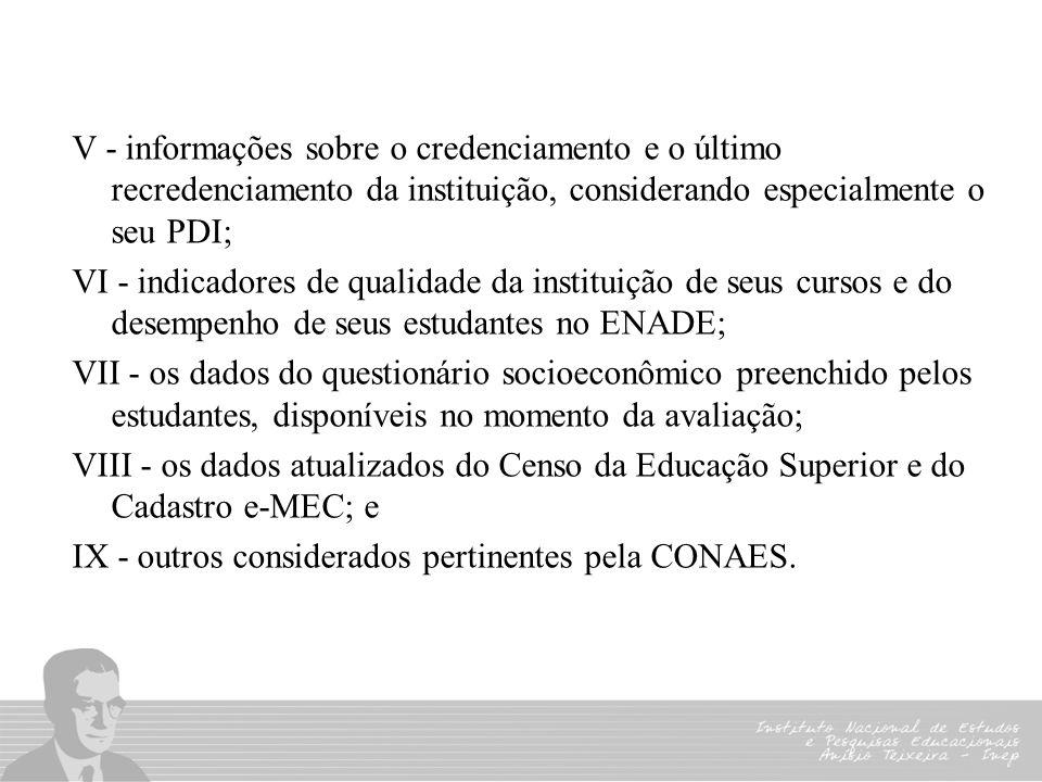 V - informações sobre o credenciamento e o último recredenciamento da instituição, considerando especialmente o seu PDI; VI - indicadores de qualidade