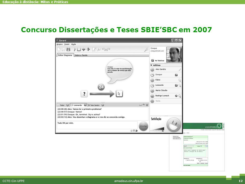 Educação à distância: Mitos e Práticas CCTE-Cin-UFPEamadeus.cin.ufpe.br12 MicroMundos Concurso Dissertações e Teses SBIE'SBC em 2007
