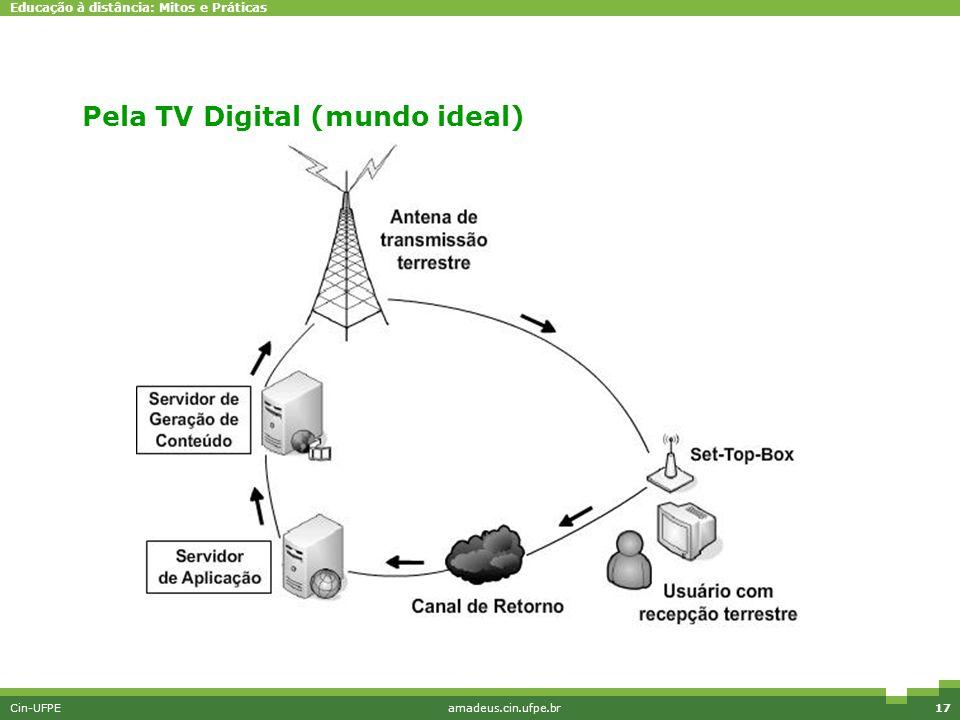 Educação à distância: Mitos e Práticas Cin-UFPEamadeus.cin.ufpe.br17 Pela TV Digital (mundo ideal)