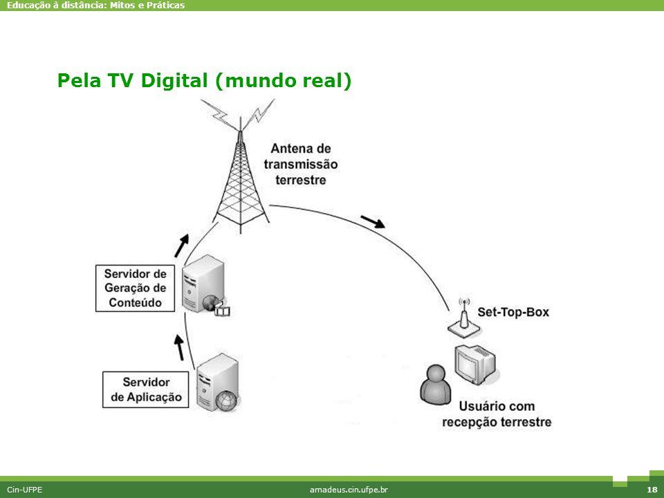 Educação à distância: Mitos e Práticas Cin-UFPEamadeus.cin.ufpe.br18 Pela TV Digital (mundo real)