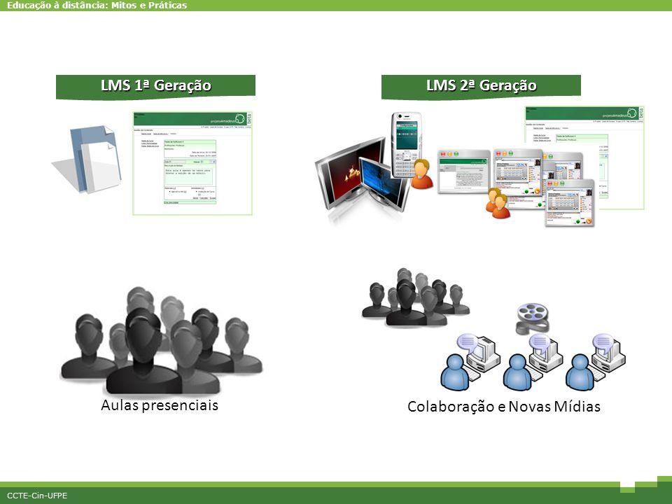 Educação à distância: Mitos e Práticas CCTE-Cin-UFPE amadeus.cin.ufpe.br3 Colaboração e Novas Mídias LMS 1ª Geração LMS 2ª Geração Aulas presenciais