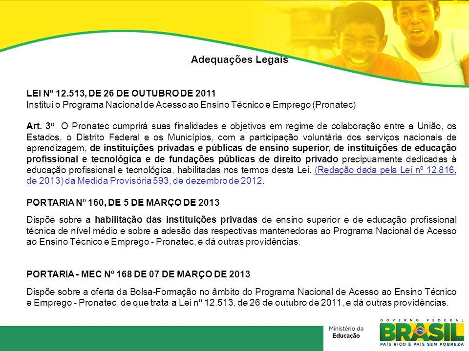 Adequações Legais LEI Nº 12.513, DE 26 DE OUTUBRO DE 2011 Institui o Programa Nacional de Acesso ao Ensino Técnico e Emprego (Pronatec) Art. 3 o O Pro