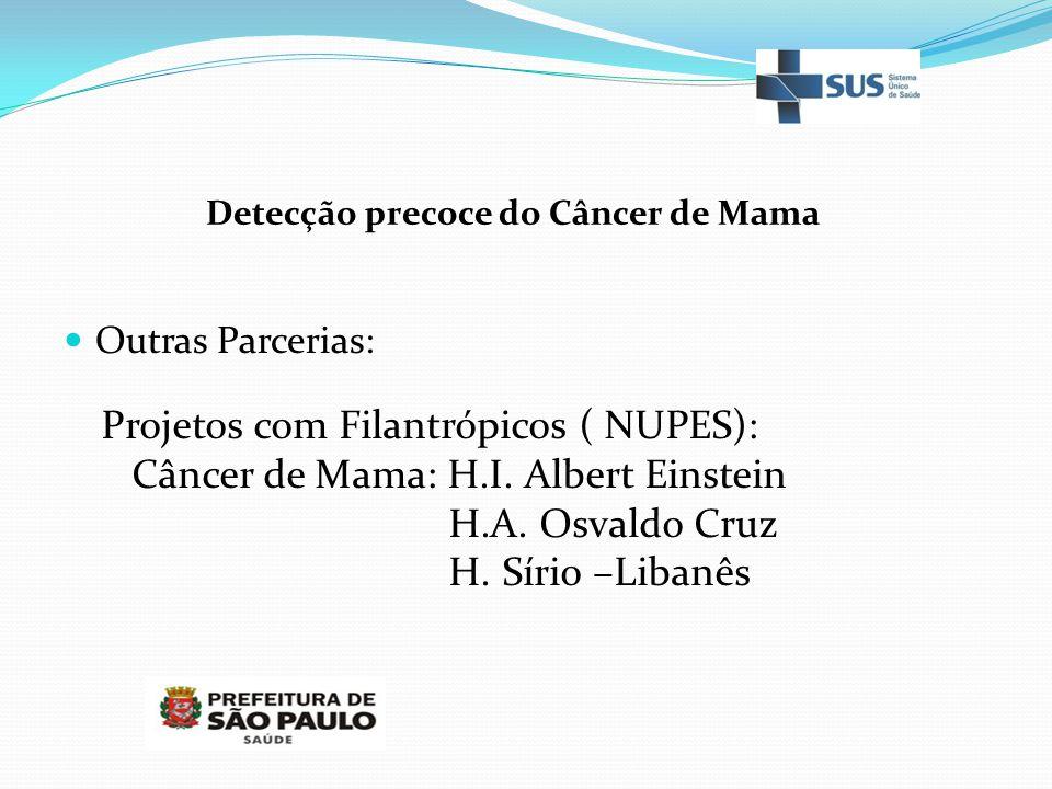 Outras Parcerias: Projetos com Filantrópicos ( NUPES): Câncer de Mama: H.I. Albert Einstein H.A. Osvaldo Cruz H. Sírio –Libanês